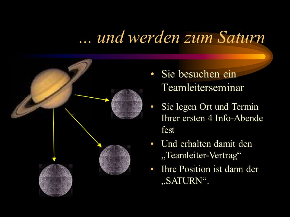 Sie erhalten Monde... Wenn es Ihnen gelungen ist, 3 weitere Himmelskörper (Vertriebspartner) zu errichten, werden diese zu Ihren Monden (Downline) Und