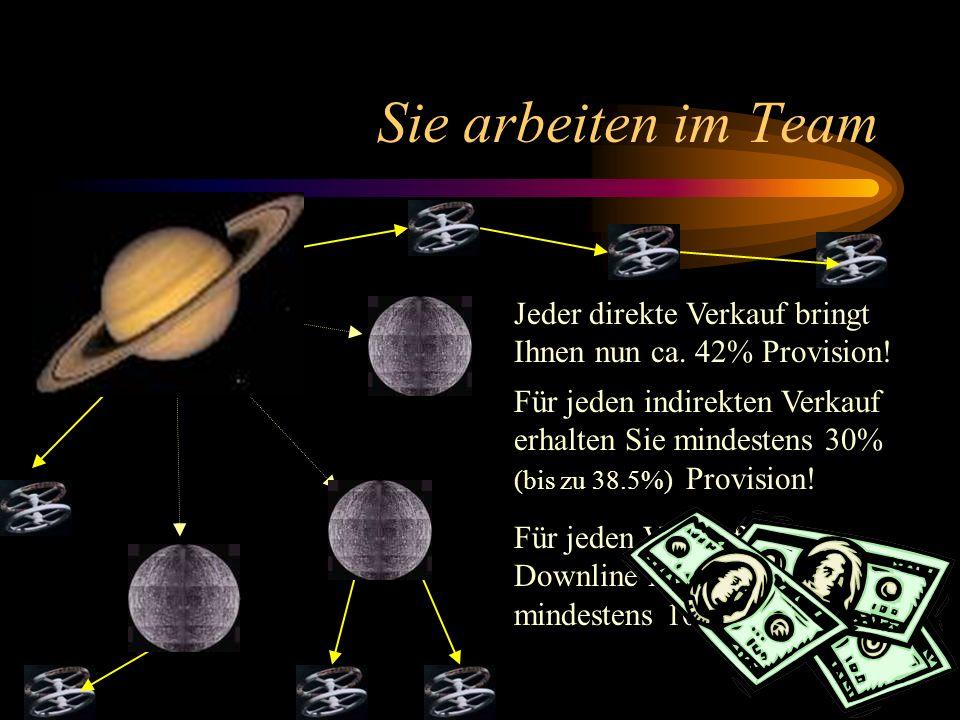 ... und werden zum Saturn Sie besuchen ein Teamleiterseminar Sie legen Ort und Termin Ihrer ersten 4 Info-Abende fest Und erhalten damit den Teamleite