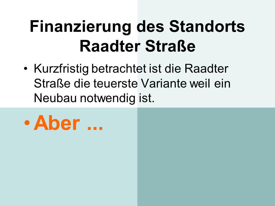 Finanzierung des Standorts Raadter Straße Kurzfristig betrachtet ist die Raadter Straße die teuerste Variante weil ein Neubau notwendig ist.