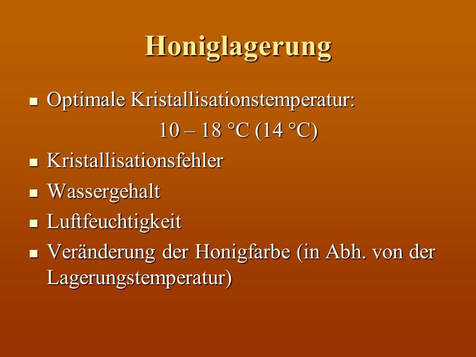 Honiglagerung Optimale Kristallisationstemperatur: Optimale Kristallisationstemperatur: 10 – 18 °C (14 °C) Kristallisationsfehler Kristallisationsfehl