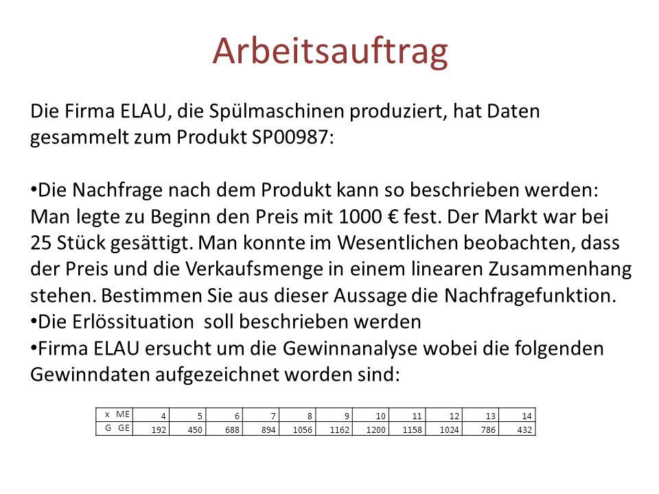 x ME 4567891011121314 G GE 19245068889410561162120011581024786432 Die Firma ELAU, die Spülmaschinen produziert, hat Daten gesammelt zum Produkt SP0098