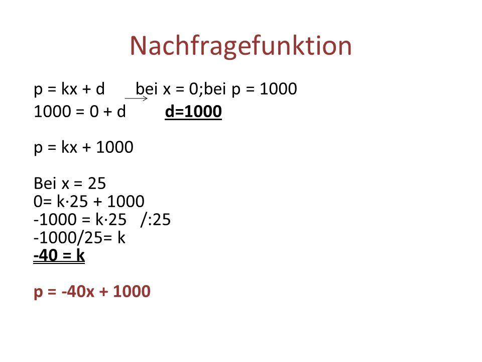 Nachfragefunktion p = kx + d bei x = 0;bei p = 1000 1000 = 0 + d d=1000 p = kx + 1000 Bei x = 25 0= k·25 + 1000 -1000 = k·25 /:25 -1000/25= k -40 = k