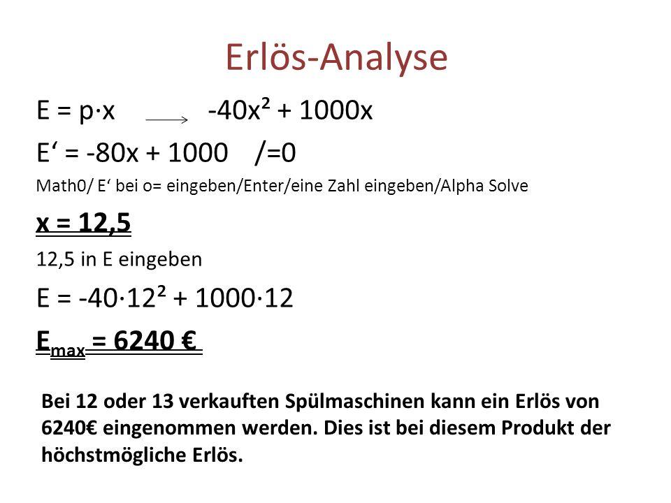 Erlös-Analyse E = p·x-40x² + 1000x E = -80x + 1000 /=0 Math0/ E bei o= eingeben/Enter/eine Zahl eingeben/Alpha Solve x = 12,5 12,5 in E eingeben E = -