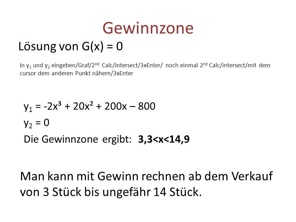 Gewinnzone In y 1 und y 2 eingeben/Graf/2 nd Calc/intersect/3xEnter/ noch einmal 2 nd Calc/intersect/mit dem cursor dem anderen Punkt nähern/3xEnter y