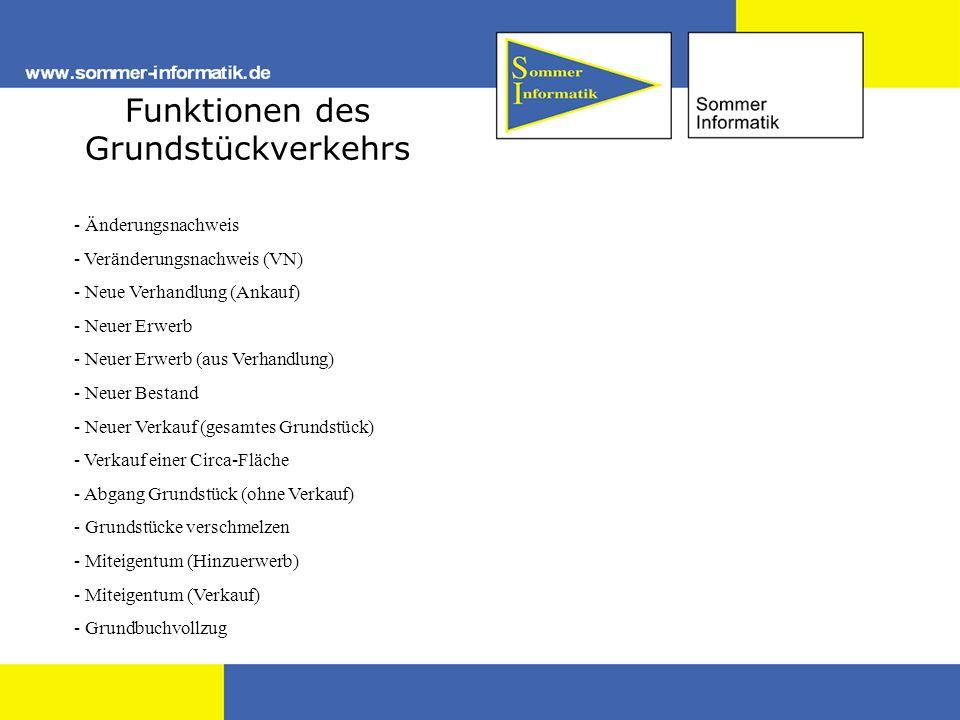 Funktionen des Grundstückverkehrs - Änderungsnachweis - Veränderungsnachweis (VN) - Neue Verhandlung (Ankauf) - Neuer Erwerb - Neuer Erwerb (aus Verha