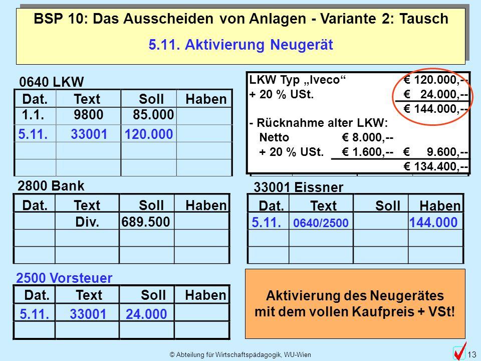 © Abteilung für Wirtschaftspädagogik, WU-Wien 13 5.11. 144.000 5.11. Aktivierung Neugerät BSP 10: Das Ausscheiden von Anlagen - Variante 2: Tausch Dat
