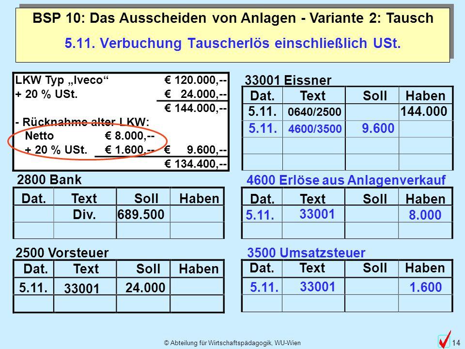 © Abteilung für Wirtschaftspädagogik, WU-Wien 14 5.11. Verbuchung Tauscherlös einschließlich USt. BSP 10: Das Ausscheiden von Anlagen - Variante 2: Ta
