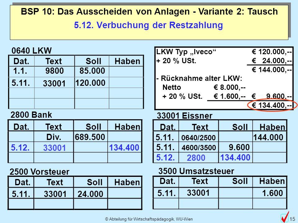 © Abteilung für Wirtschaftspädagogik, WU-Wien 15 5.12. Verbuchung der Restzahlung BSP 10: Das Ausscheiden von Anlagen - Variante 2: Tausch 5.11. 144.0