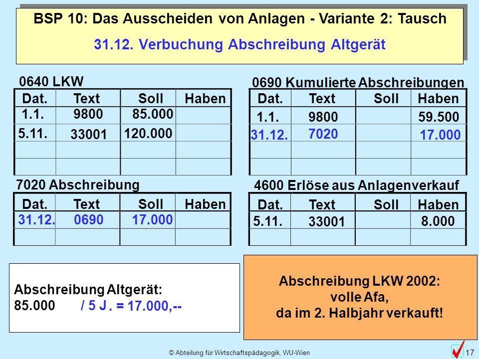 © Abteilung für Wirtschaftspädagogik, WU-Wien 17 31.12. Verbuchung Abschreibung Altgerät BSP 10: Das Ausscheiden von Anlagen - Variante 2: Tausch Dat.