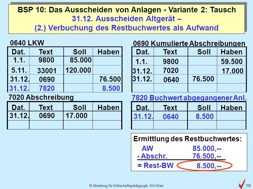 © Abteilung für Wirtschaftspädagogik, WU-Wien 19 31.12. Ausscheiden Altgerät – (2.) Verbuchung des Restbuchwertes als Aufwand BSP 10: Das Ausscheiden