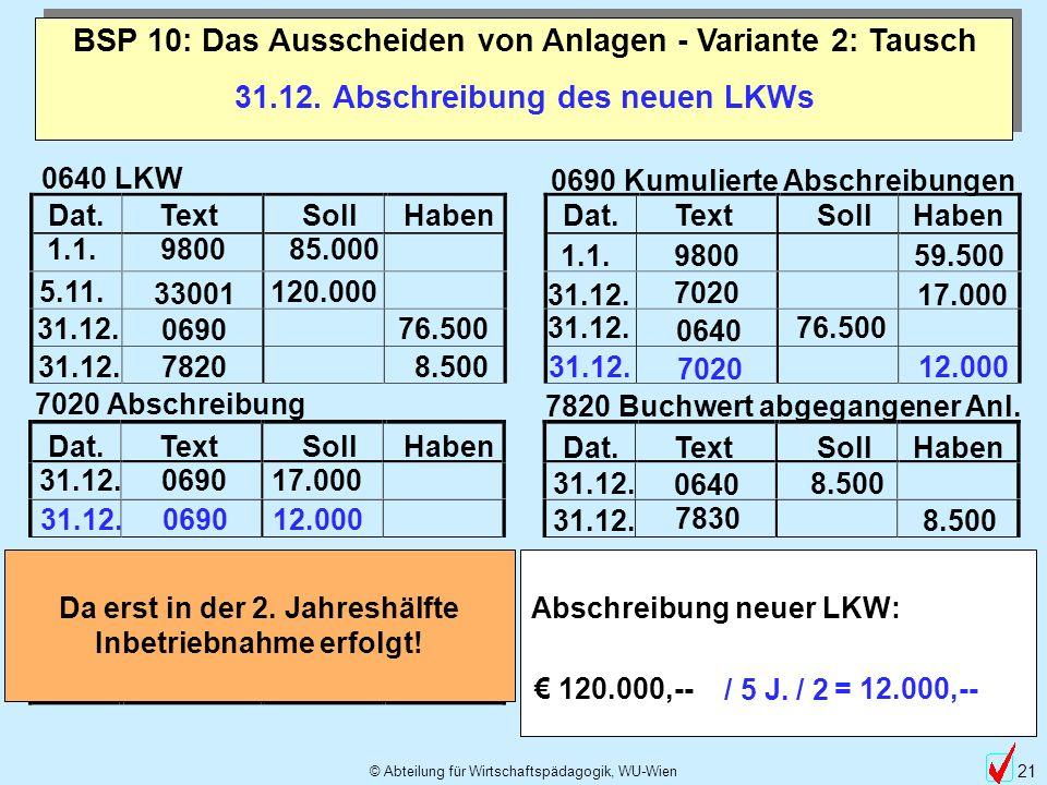 © Abteilung für Wirtschaftspädagogik, WU-Wien 21 Dat.TextSollHaben 4600 Erlöse aus Anlagenverkauf 33001 7830 31.12. 8.000 5.11. 8.000 Abschreibung neu