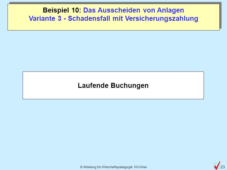 © Abteilung für Wirtschaftspädagogik, WU-Wien 23 Beispiel 10: Das Ausscheiden von Anlagen Variante 3 - Schadensfall mit Versicherungszahlung Laufende