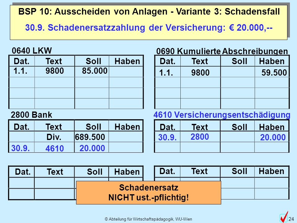 © Abteilung für Wirtschaftspädagogik, WU-Wien 24 30.9. Schadenersatzzahlung der Versicherung: 20.000,-- BSP 10: Ausscheiden von Anlagen - Variante 3:
