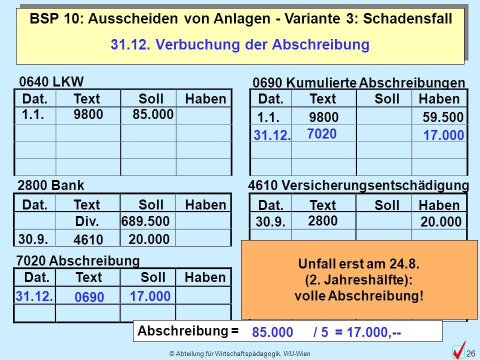 © Abteilung für Wirtschaftspädagogik, WU-Wien 26 31.12. Verbuchung der Abschreibung BSP 10: Ausscheiden von Anlagen - Variante 3: Schadensfall Dat.Tex