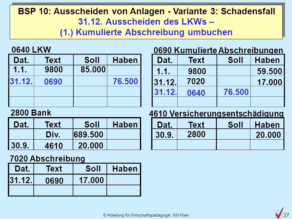 © Abteilung für Wirtschaftspädagogik, WU-Wien 27 31.12. 76.500 31.12. Ausscheiden des LKWs – (1.) Kumulierte Abschreibung umbuchen BSP 10: Ausscheiden