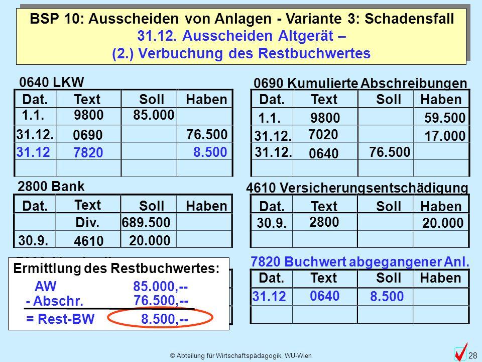 © Abteilung für Wirtschaftspädagogik, WU-Wien 28 31.12. Ausscheiden Altgerät – (2.) Verbuchung des Restbuchwertes BSP 10: Ausscheiden von Anlagen - Va