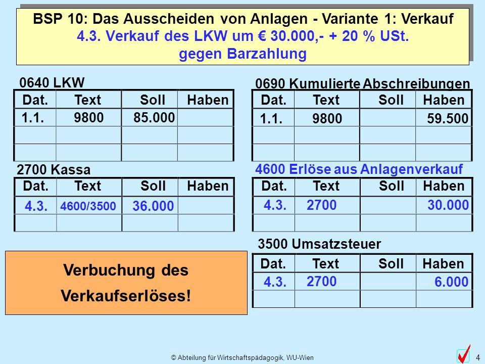 © Abteilung für Wirtschaftspädagogik, WU-Wien 4 4.3. Verkauf des LKW um 30.000,- + 20 % USt. gegen Barzahlung BSP 10: Das Ausscheiden von Anlagen - Va