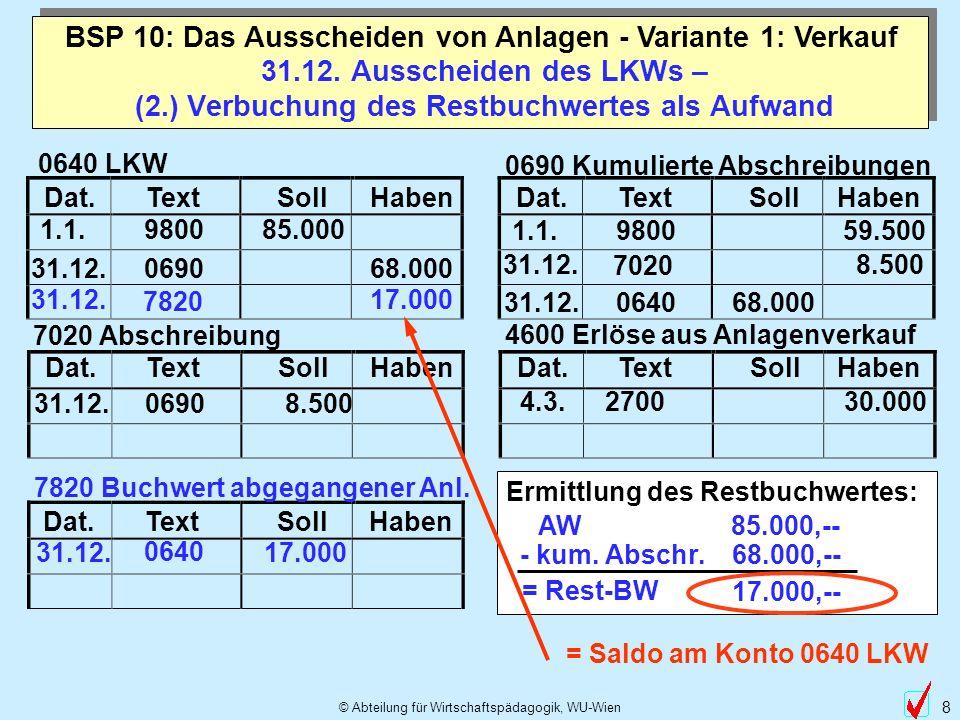 © Abteilung für Wirtschaftspädagogik, WU-Wien 8 31.12. Ausscheiden des LKWs – (2.) Verbuchung des Restbuchwertes als Aufwand BSP 10: Das Ausscheiden v