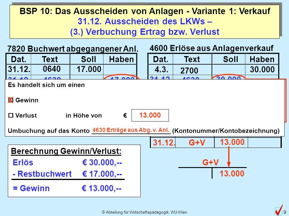 © Abteilung für Wirtschaftspädagogik, WU-Wien 9 31.12. Ausscheiden des LKWs – (3.) Verbuchung Ertrag bzw. Verlust BSP 10: Das Ausscheiden von Anlagen