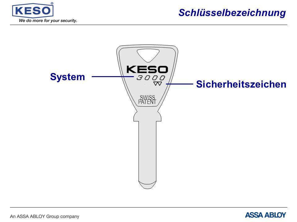 SWISS PATENT System Sicherheitszeichen