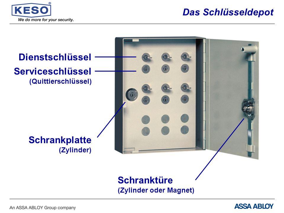 Schrankplatte (Zylinder) Serviceschlüssel (Quittierschlüssel) Dienstschlüssel Schranktüre (Zylinder oder Magnet) Das Schlüsseldepot