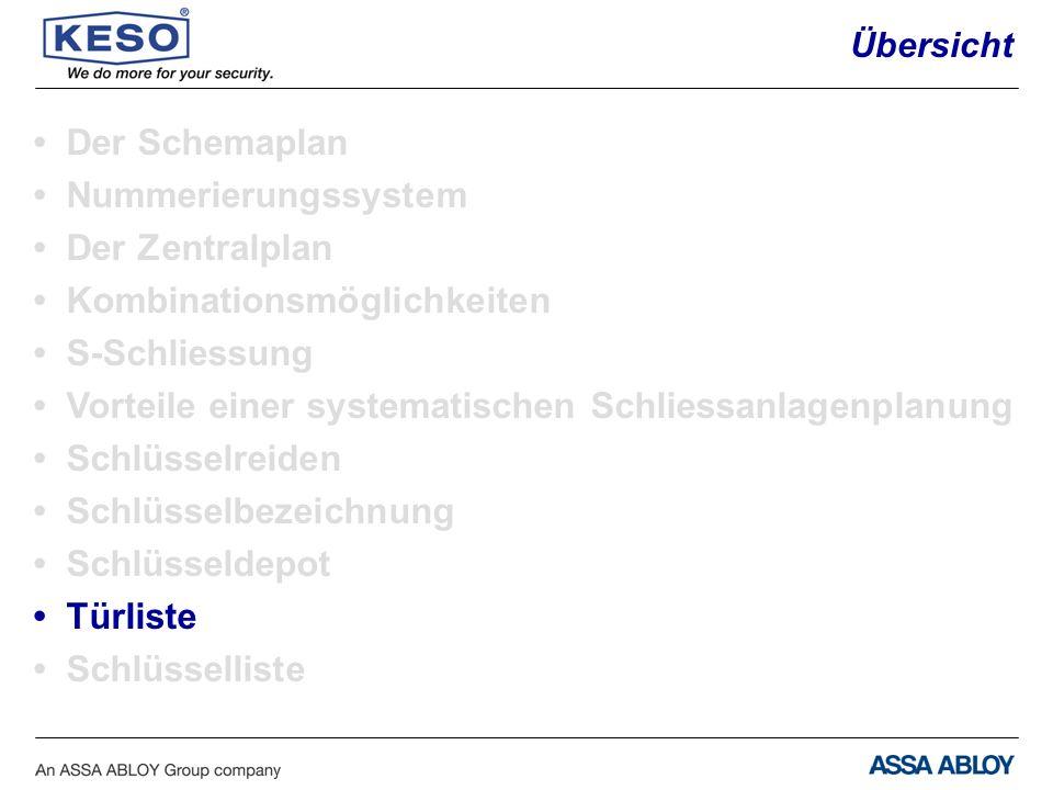 Übersicht Nummerierungssystem Der Zentralplan Kombinationsmöglichkeiten Schlüsselreiden Schlüsselbezeichnung Schlüsseldepot Der Schemaplan S-Schliessu
