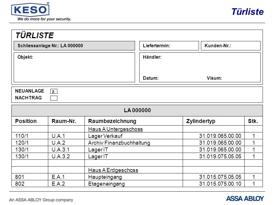 NEUANLAGE NACHTRAG X TÜRLISTE Schliessanlage Nr.: LA 000000 Objekt: Liefertermin:Kunden-Nr.: Händler: Datum:Visum: LA 000000 802E.A.2Etageneingang31.015.075.00.101 801E.A.1Haupteingang31.015.075.05.051 Haus A Erdgeschoss 130/1U.A.3.2Lager IT1 130/1U.A.3.1Lager IT1 120/1U.A.2Archiv Finanzbuchhaltung1 110/1U.A.1Lager Verkauf31.019.065.00.001 Haus A Untergeschoss PositionRaum-Nr.RaumbezeichnungZylindertypStk.