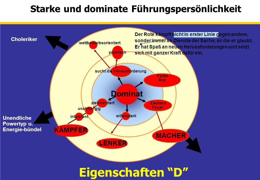 Die VerhaDie Verhaltensdimension,,D Die Verhaltensdimension,,D Macher und Kämpfer Schwerpunkte: Sie...