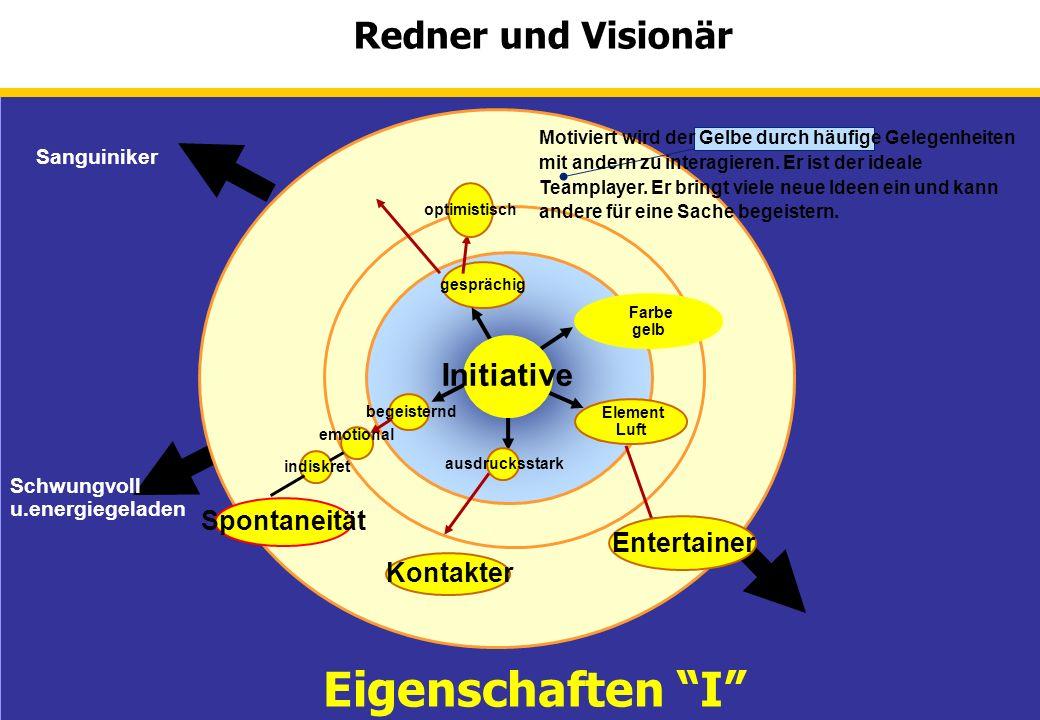 Die Verhaltensdimension l Redner und Visionär Schwerpunkte: Sie...