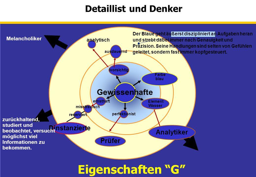 Die Verhaltensdimension G Detaillist und Denker Schwerpunkte: Sie...