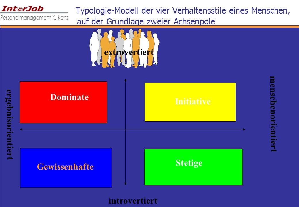 Farbsymbolik: Traditionell wurde die Welt in vier Elemente aufgeteilt; dem die vier Temperamente des Menschen entsprechen; die ihrerseits wiederum mit den vier Grundfarben korrespondieren.