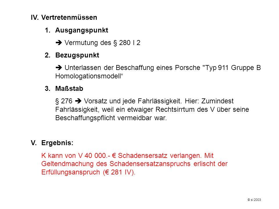 IV.Vertretenmüssen 1.Ausgangspunkt Vermutung des § 280 I 2 2.Bezugspunkt Unterlassen der Beschaffung eines Porsche Typ 911 Gruppe B Homologationsmodell 3.Maßstab § 276 Vorsatz und jede Fahrlässigkeit.
