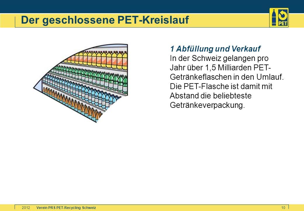 Verein PRS PET-Recycling Schweiz2012 10 Der geschlossene PET-Kreislauf 1 Abfüllung und Verkauf In der Schweiz gelangen pro Jahr über 1,5 Milliarden PE