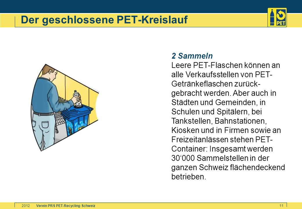 Verein PRS PET-Recycling Schweiz2012 11 Der geschlossene PET-Kreislauf 2 Sammeln Leere PET-Flaschen können an alle Verkaufsstellen von PET- Getränkefl