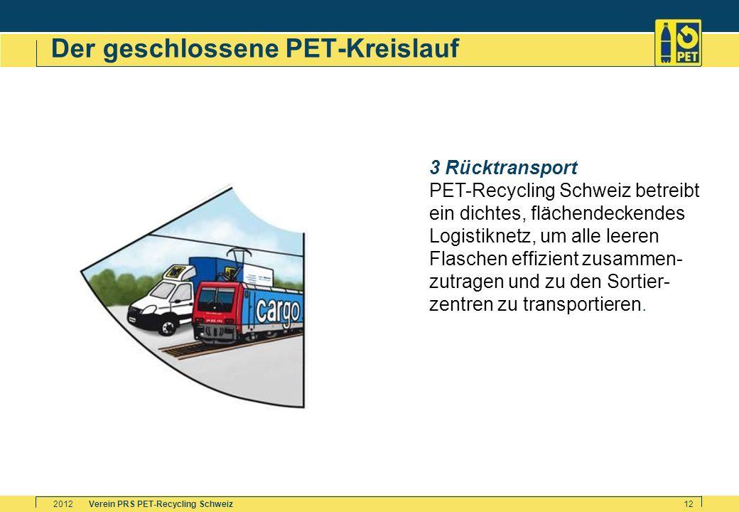 Verein PRS PET-Recycling Schweiz2012 12 Der geschlossene PET-Kreislauf 3 Rücktransport PET-Recycling Schweiz betreibt ein dichtes, flächendeckendes Lo