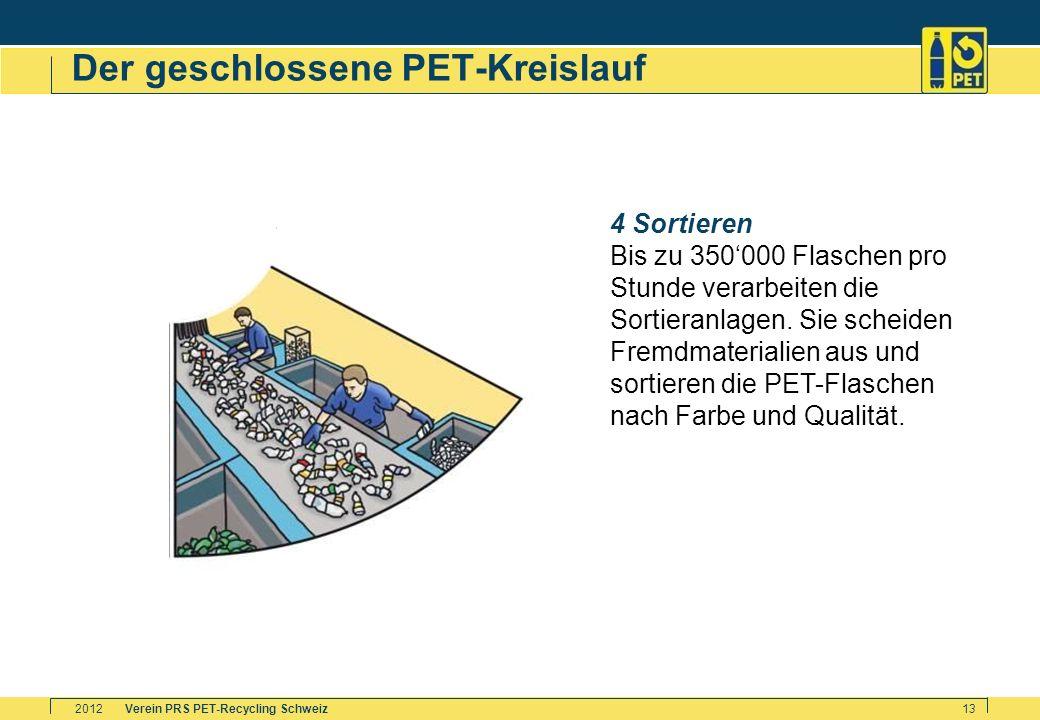 Verein PRS PET-Recycling Schweiz2012 13 Der geschlossene PET-Kreislauf 4 Sortieren Bis zu 350000 Flaschen pro Stunde verarbeiten die Sortieranlagen. S