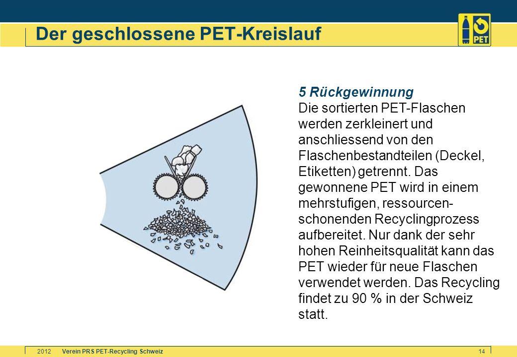 Verein PRS PET-Recycling Schweiz2012 14 Der geschlossene PET-Kreislauf 5 Rückgewinnung Die sortierten PET-Flaschen werden zerkleinert und anschliessen