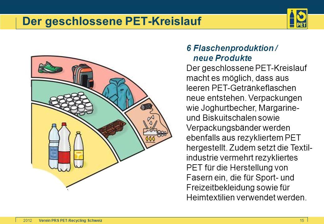 Verein PRS PET-Recycling Schweiz2012 15 Der geschlossene PET-Kreislauf 6 Flaschenproduktion / neue Produkte Der geschlossene PET-Kreislauf macht es mö