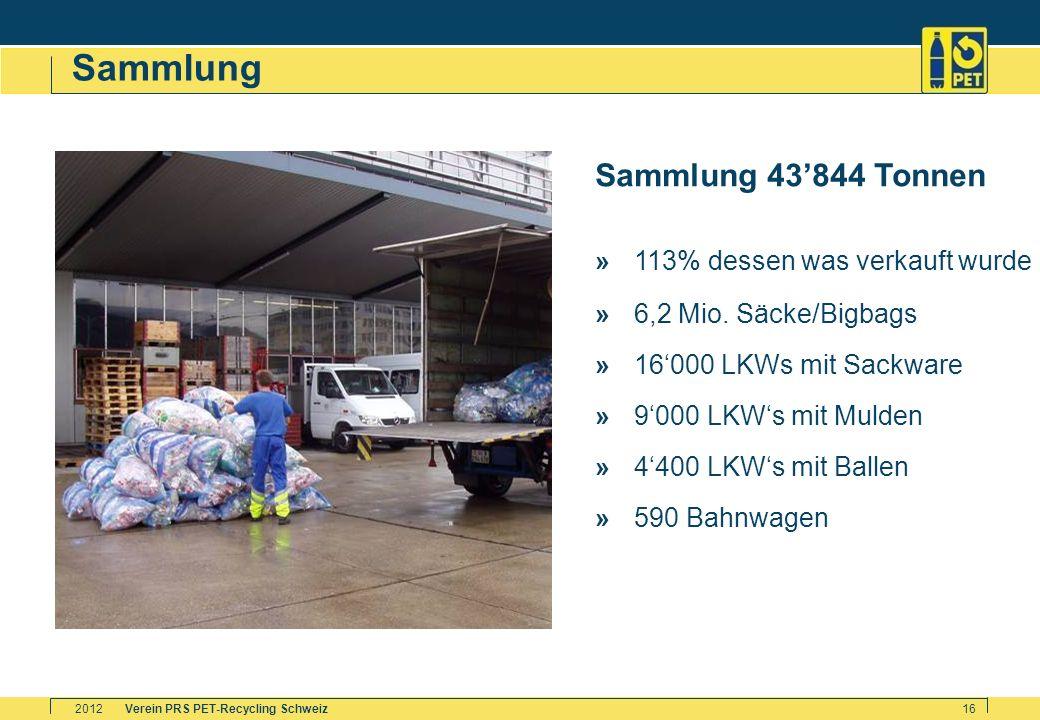 Verein PRS PET-Recycling Schweiz2012 16 Sammlung Sammlung 43844 Tonnen »113% dessen was verkauft wurde »6,2 Mio. Säcke/Bigbags »16000 LKWs mit Sackwar