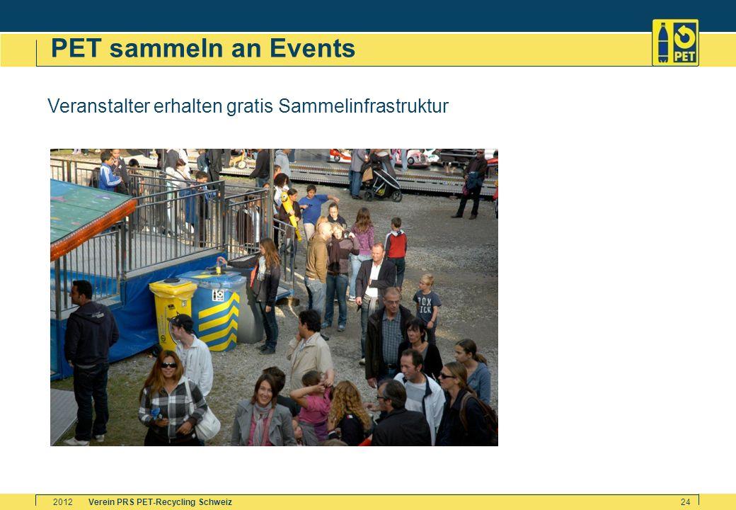 Verein PRS PET-Recycling Schweiz2012 24 PET sammeln an Events Veranstalter erhalten gratis Sammelinfrastruktur