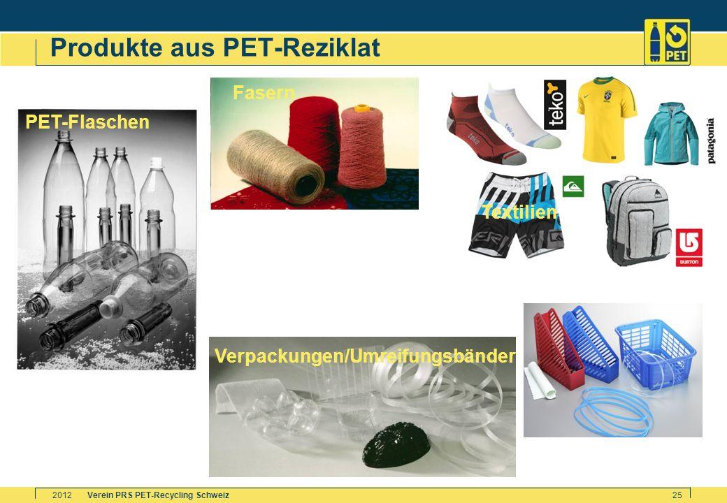 Verein PRS PET-Recycling Schweiz2012 25 Produkte aus PET-Reziklat Fasern Verpackungen/Umreifungsbänder PET-Flaschen Textilien