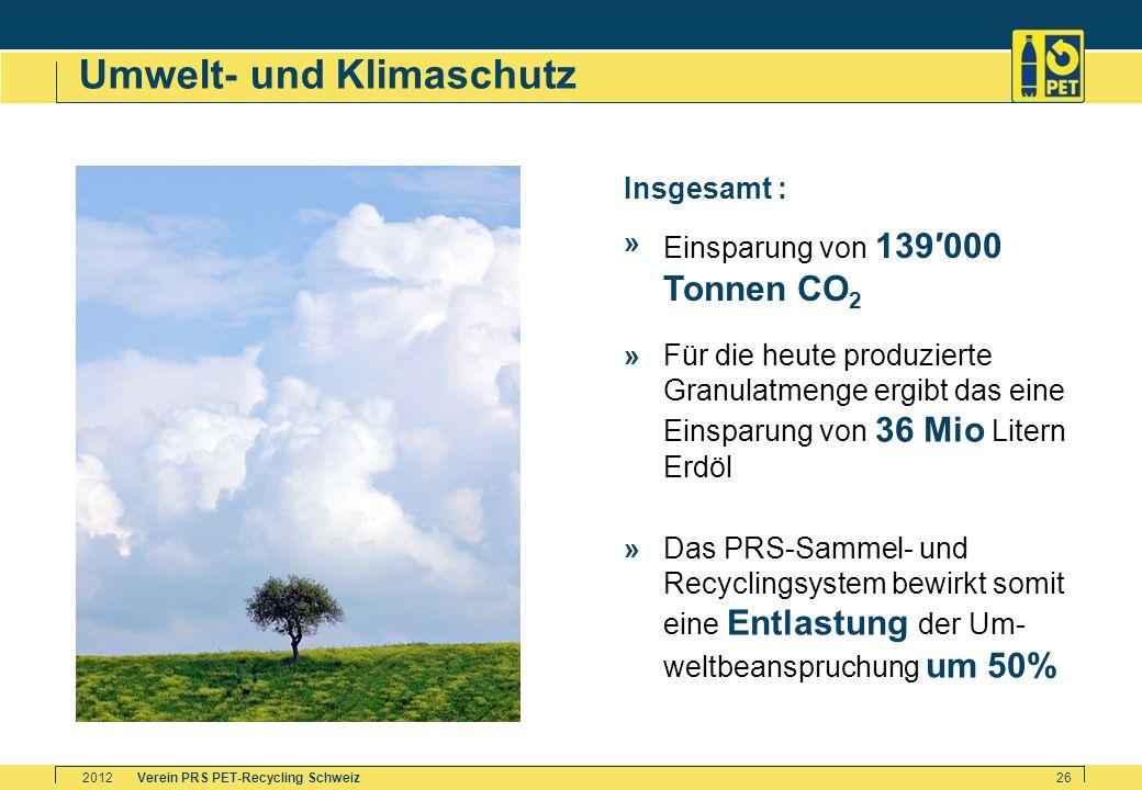 Verein PRS PET-Recycling Schweiz2012 26 Umwelt- und Klimaschutz Insgesamt : » Einsparung von 139000 Tonnen CO 2 »Für die heute produzierte Granulatmen