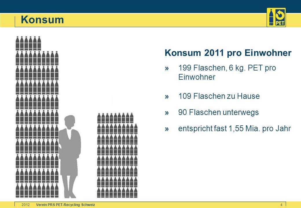 Verein PRS PET-Recycling Schweiz2012 4 Konsum Konsum 2011 pro Einwohner »199 Flaschen, 6 kg. PET pro Einwohner »109 Flaschen zu Hause »90 Flaschen unt