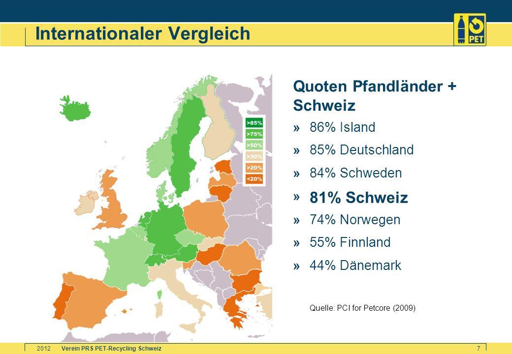 Verein PRS PET-Recycling Schweiz2012 7 Internationaler Vergleich Quoten Pfandländer + Schweiz »86% Island »85% Deutschland »84% Schweden » 81% Schweiz