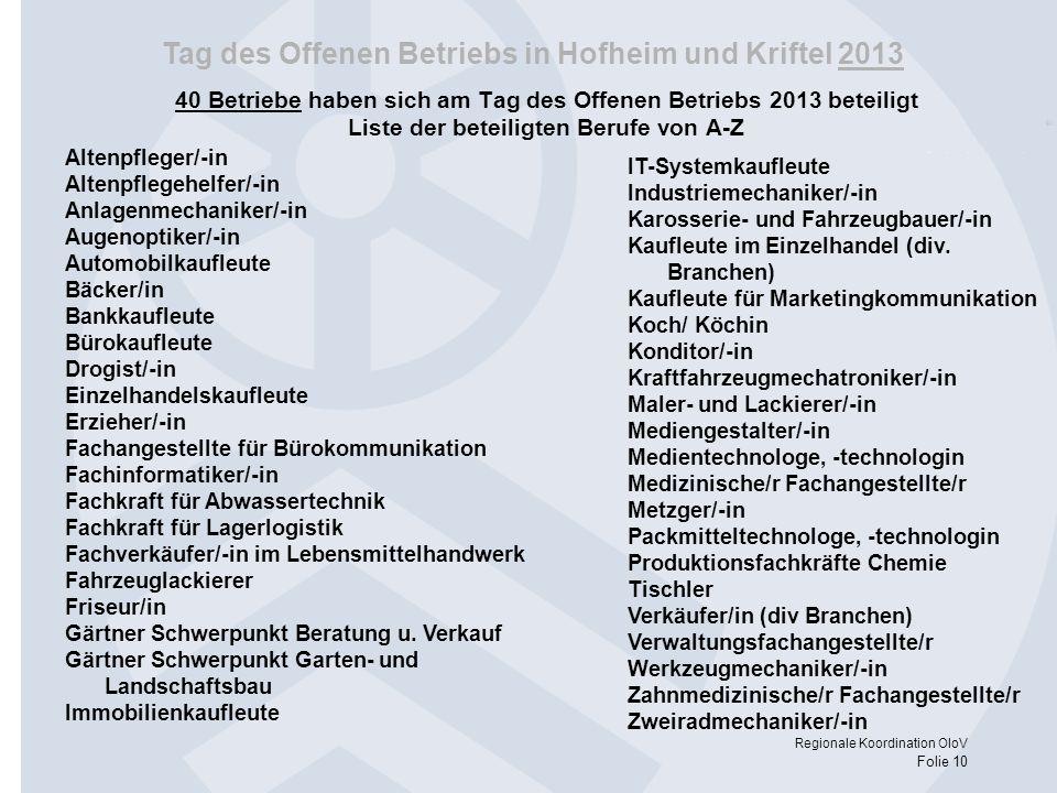 Tag des Offenen Betriebs in Hofheim und Kriftel 2013 Regionale Koordination OloV Folie 10 40 Betriebe haben sich am Tag des Offenen Betriebs 2013 bete