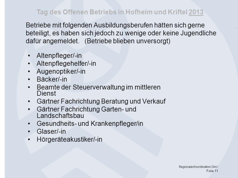 Tag des Offenen Betriebs in Hofheim und Kriftel 2013 Regionale Koordination OloV Folie 11 Betriebe mit folgenden Ausbildungsberufen hätten sich gerne