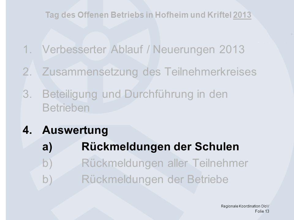 Tag des Offenen Betriebs in Hofheim und Kriftel 2013 Regionale Koordination OloV Folie 13 1.Verbesserter Ablauf / Neuerungen 2013 2.Zusammensetzung de