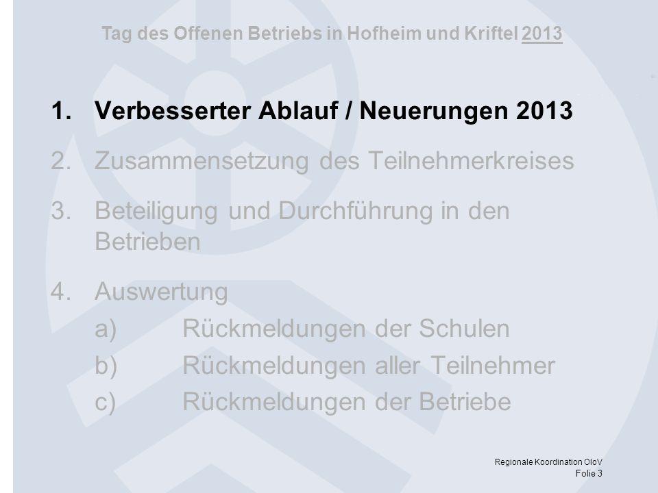 Tag des Offenen Betriebs in Hofheim und Kriftel 2013 Regionale Koordination OloV Folie 3 1.Verbesserter Ablauf / Neuerungen 2013 2.Zusammensetzung des