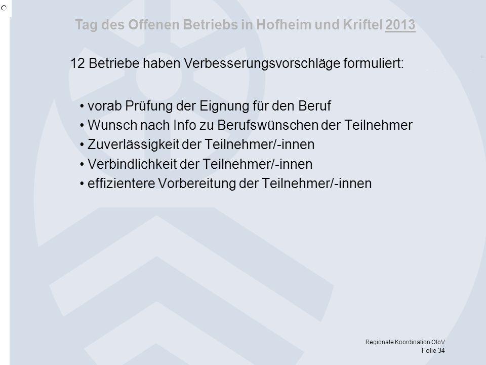 Tag des Offenen Betriebs in Hofheim und Kriftel 2013 Regionale Koordination OloV Folie 34 vorab Prüfung der Eignung für den Beruf Wunsch nach Info zu