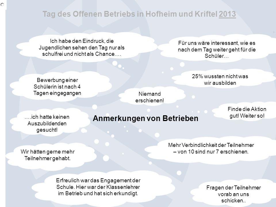 Tag des Offenen Betriebs in Hofheim und Kriftel 2013 Regionale Koordination OloV Folie 35 Anmerkungen von Betrieben Bewerbung einer Schülerin ist nach